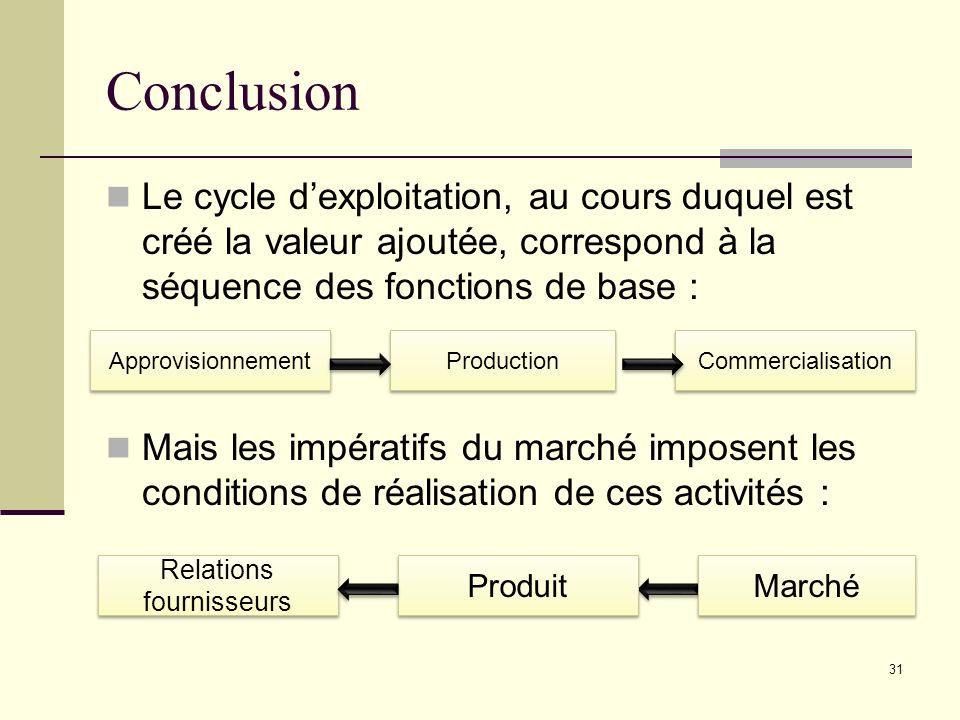 Relations fournisseurs