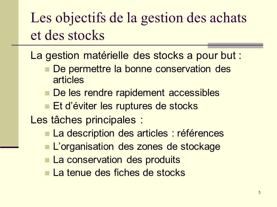 Les objectifs de la gestion des achats et des stocks