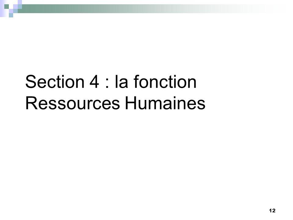 Section 4 : la fonction Ressources Humaines