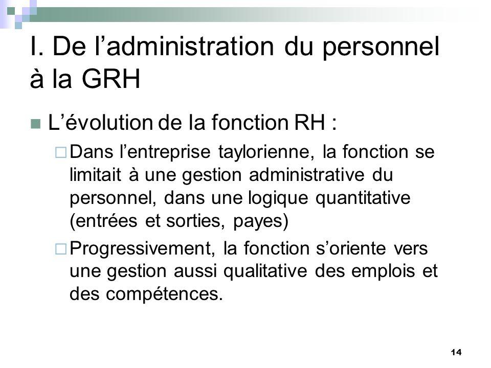 I. De l'administration du personnel à la GRH