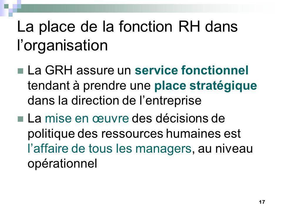 La place de la fonction RH dans l'organisation