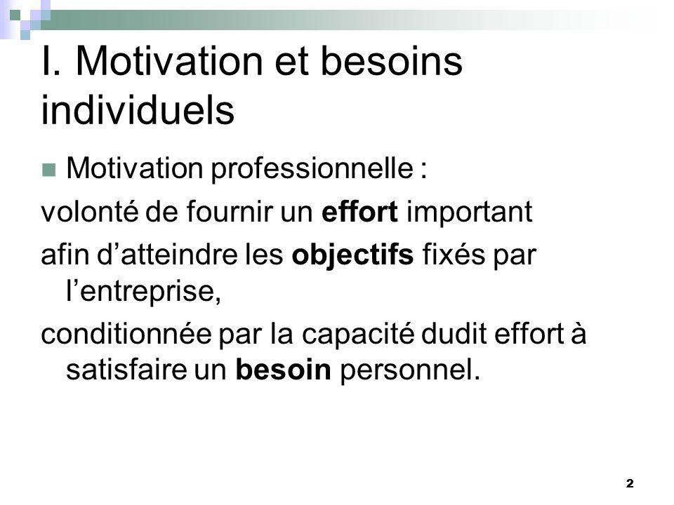 I. Motivation et besoins individuels
