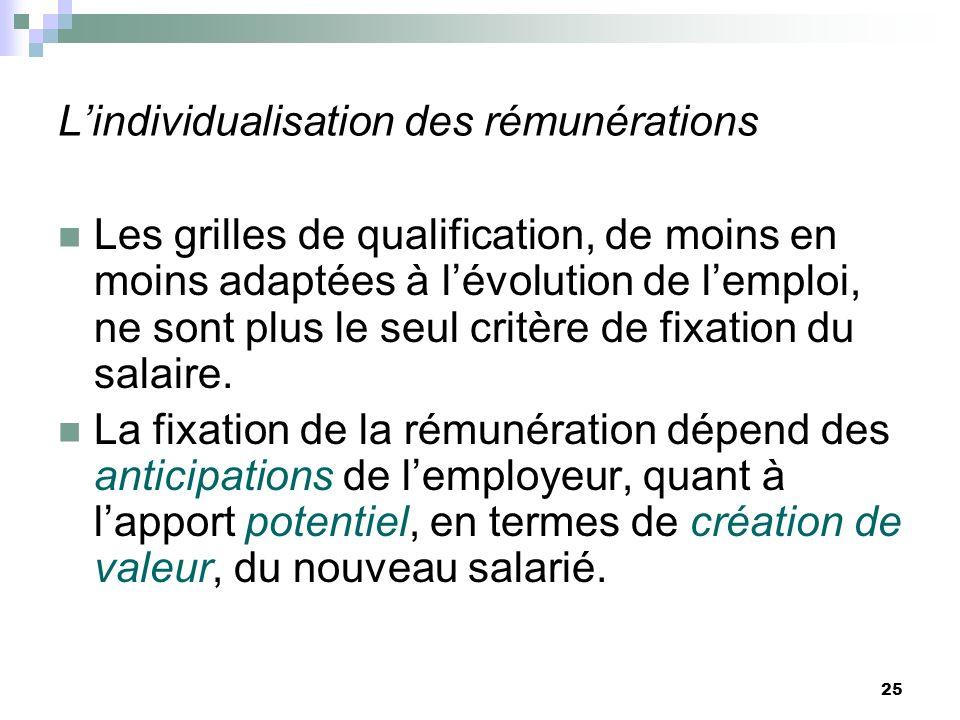 L'individualisation des rémunérations