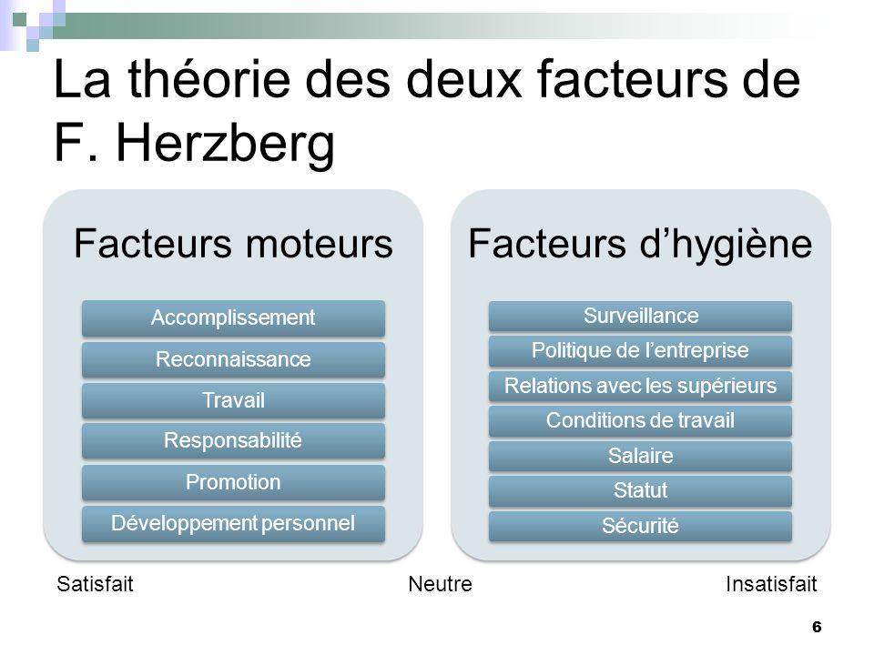 La théorie des deux facteurs de F. Herzberg