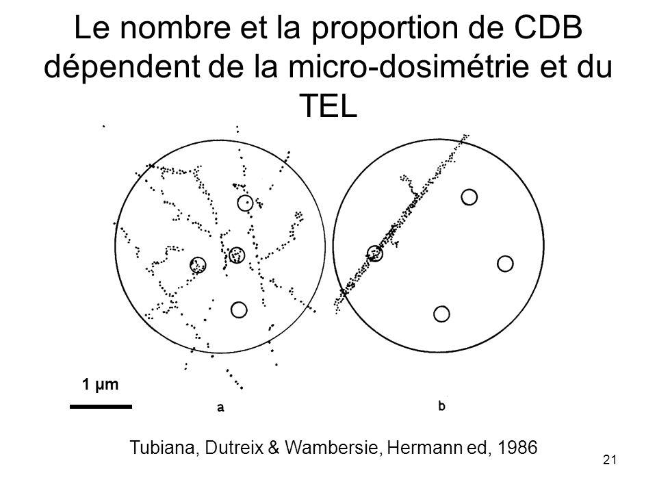 Tubiana, Dutreix & Wambersie, Hermann ed, 1986