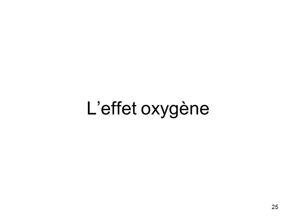 L'effet oxygène