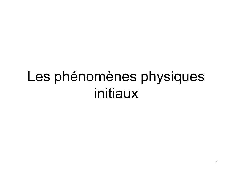 Les phénomènes physiques initiaux