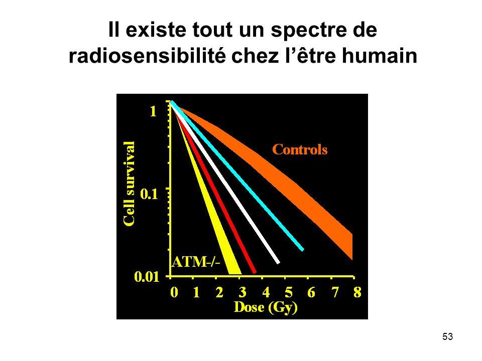 Il existe tout un spectre de radiosensibilité chez l'être humain