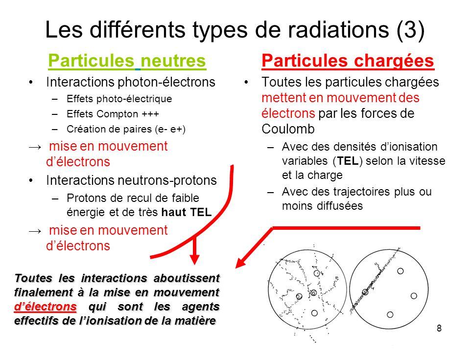 Les différents types de radiations (3)