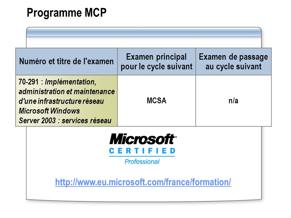 Programme MCP http://www.eu.microsoft.com/france/formation/