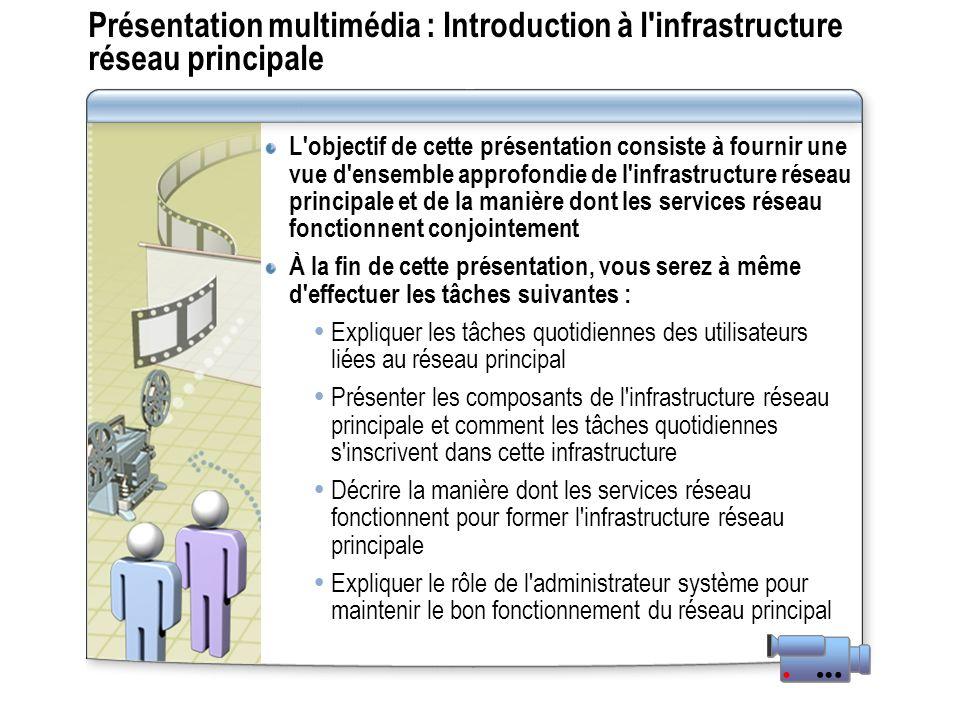 Présentation multimédia : Introduction à l infrastructure réseau principale