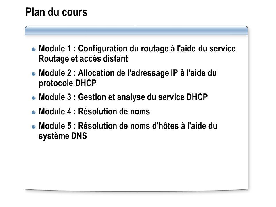 Plan du cours Module 1 : Configuration du routage à l aide du service Routage et accès distant.