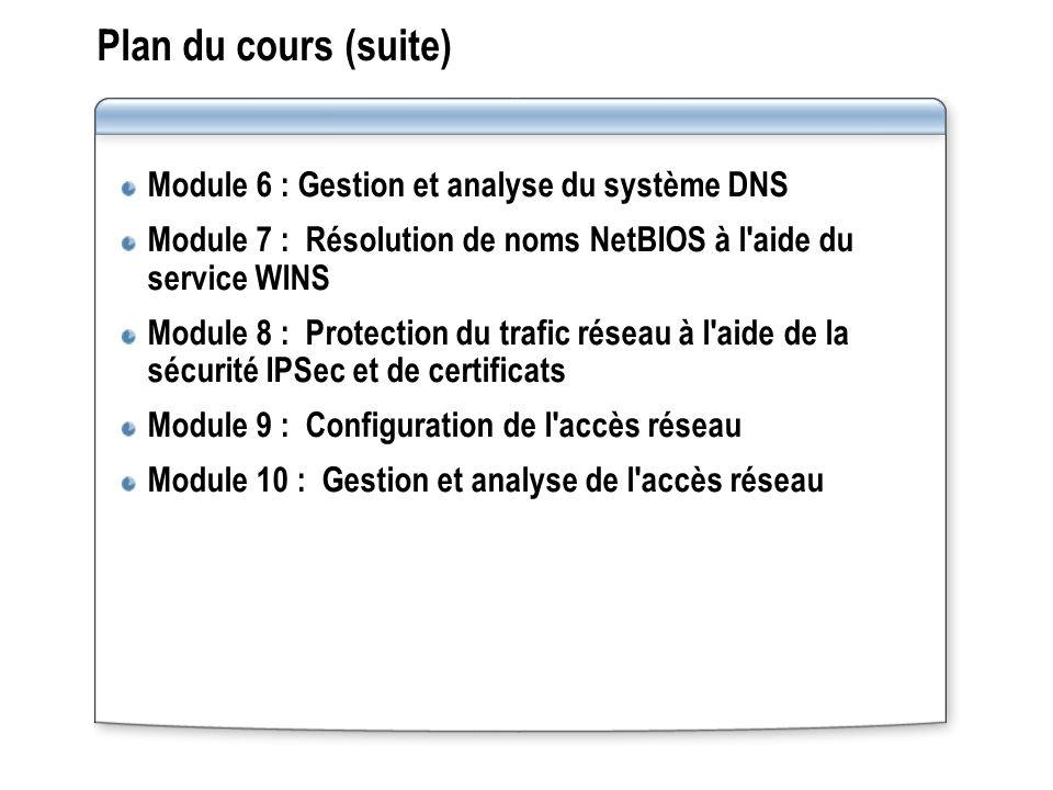 Plan du cours (suite) Module 6 : Gestion et analyse du système DNS