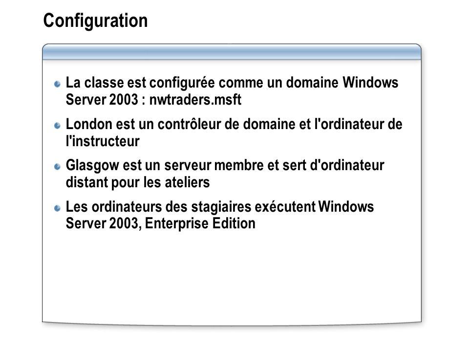 Configuration La classe est configurée comme un domaine Windows Server 2003 : nwtraders.msft.