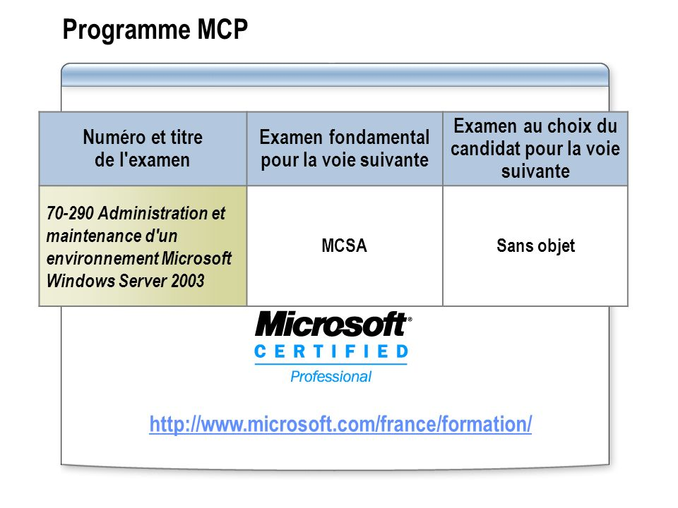Programme MCP http://www.microsoft.com/france/formation/