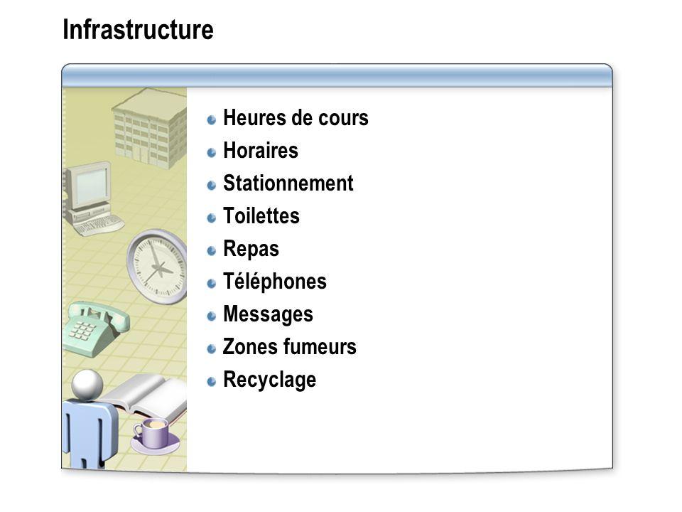 Infrastructure Heures de cours Horaires Stationnement Toilettes Repas