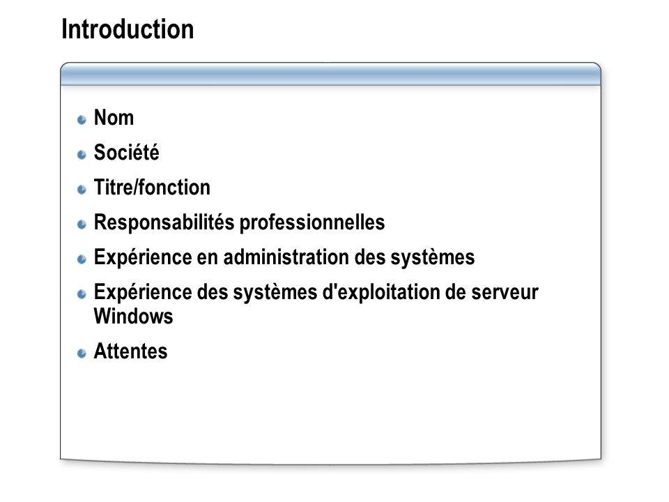 Introduction Nom Société Titre/fonction