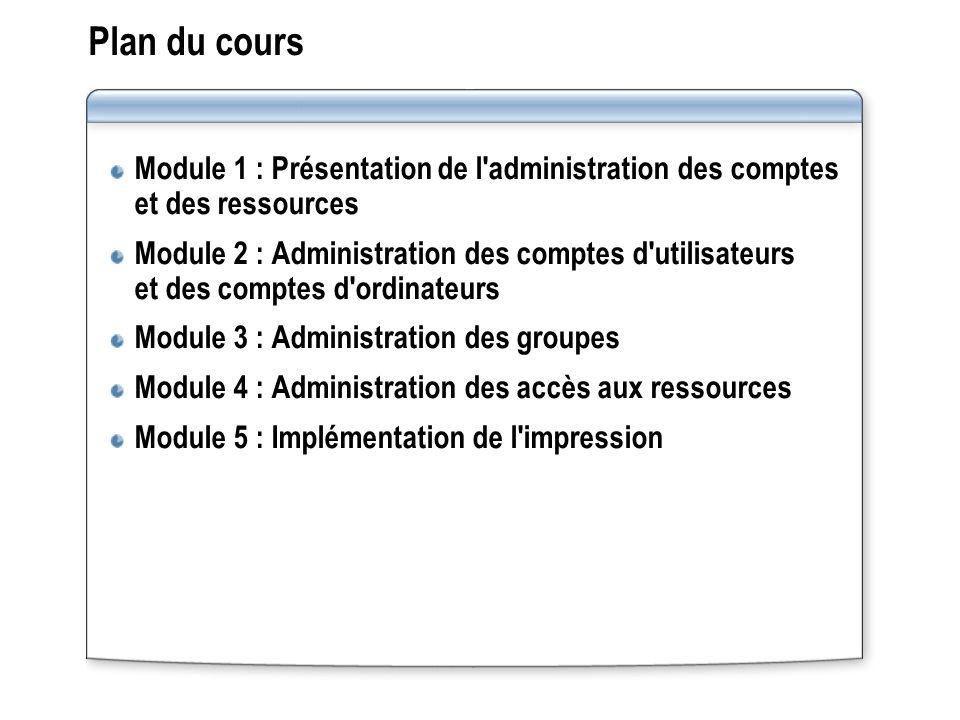 Plan du cours Module 1 : Présentation de l administration des comptes et des ressources.