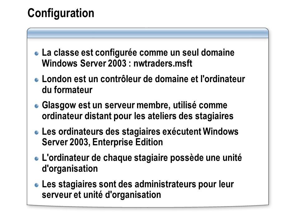 Configuration La classe est configurée comme un seul domaine Windows Server 2003 : nwtraders.msft.