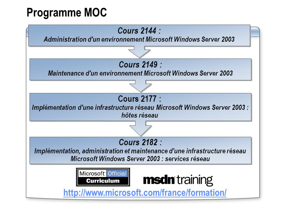 Programme MOC http://www.microsoft.com/france/formation/