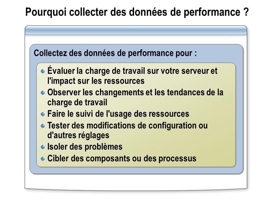 Pourquoi collecter des données de performance