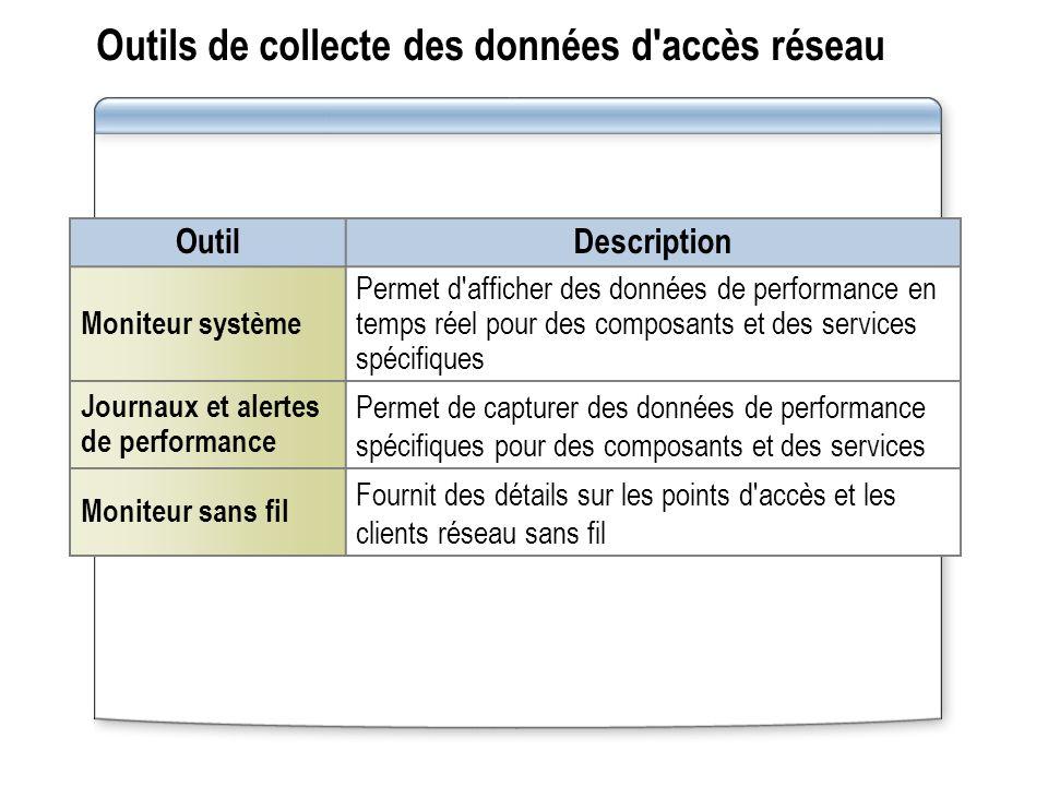 Outils de collecte des données d accès réseau