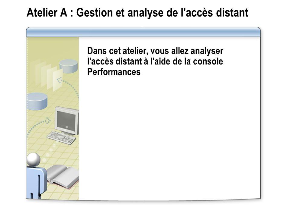 Atelier A : Gestion et analyse de l accès distant
