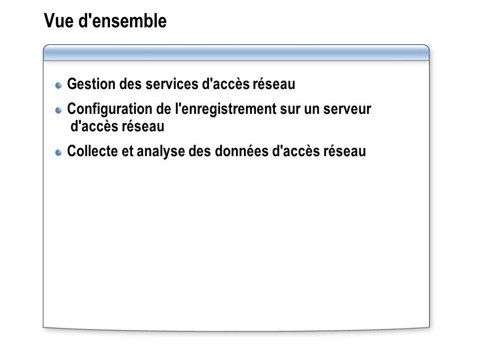 Vue d ensemble Gestion des services d accès réseau