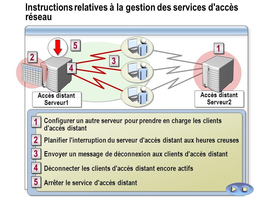 Instructions relatives à la gestion des services d accès réseau