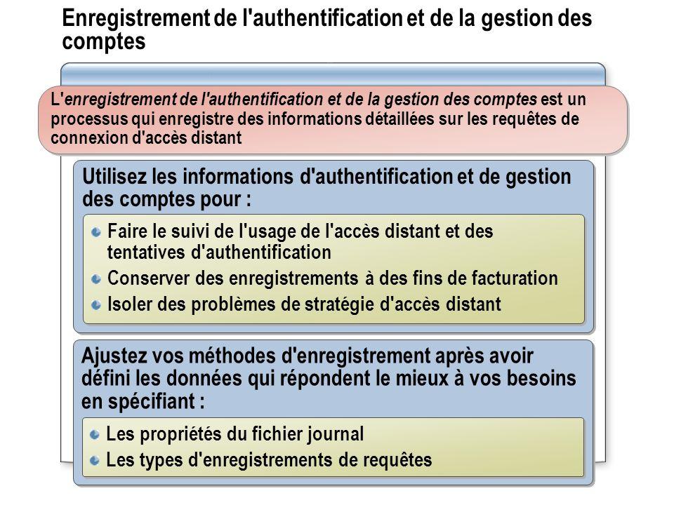 Enregistrement de l authentification et de la gestion des comptes