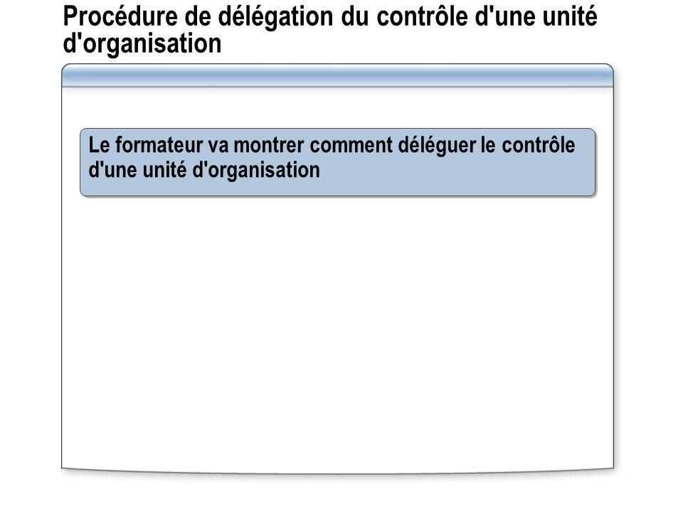 Procédure de délégation du contrôle d une unité d organisation