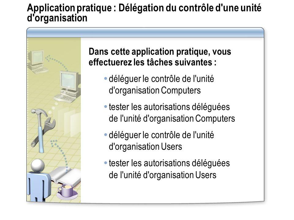 Application pratique : Délégation du contrôle d une unité d organisation