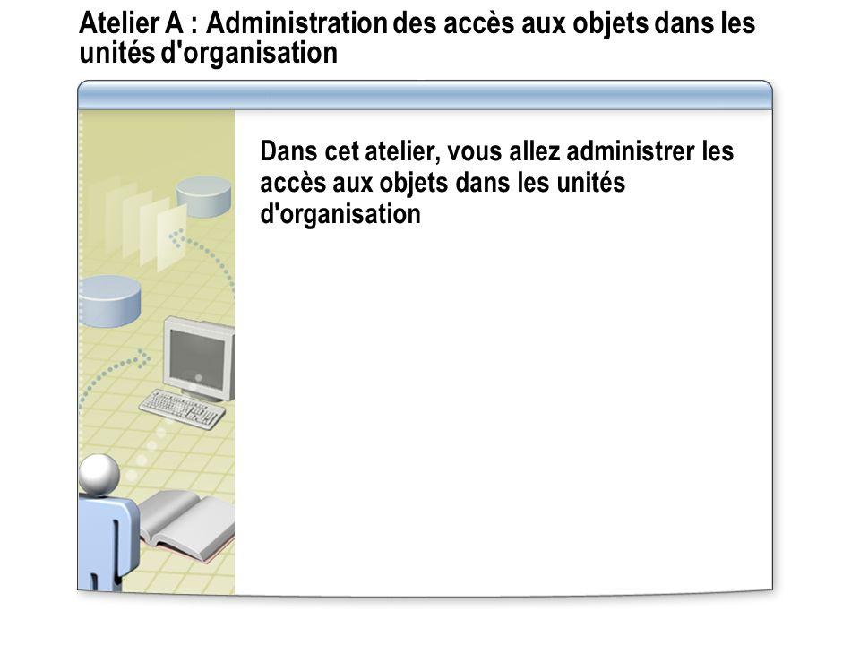 Atelier A : Administration des accès aux objets dans les unités d organisation
