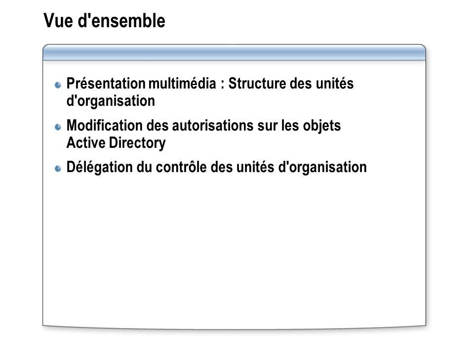 Vue d ensemble Présentation multimédia : Structure des unités d organisation. Modification des autorisations sur les objets Active Directory.