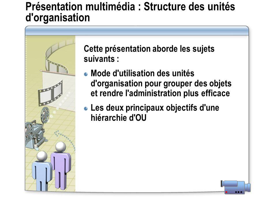 Présentation multimédia : Structure des unités d organisation