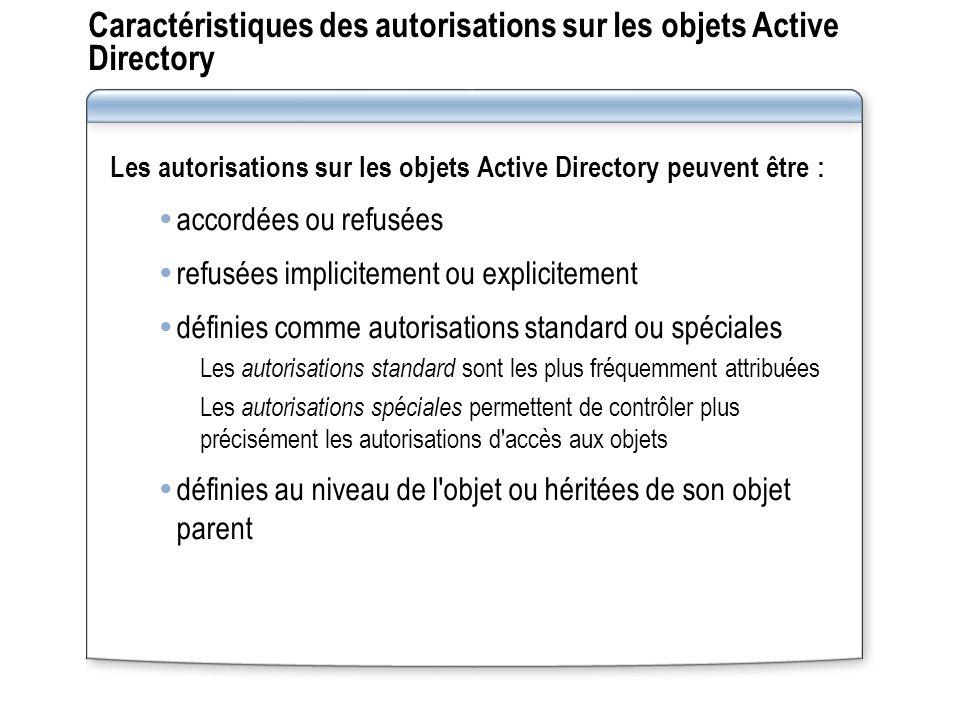 Caractéristiques des autorisations sur les objets Active Directory