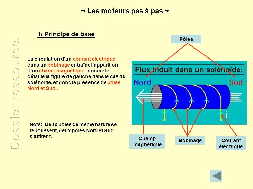 Dossier ressource. ~ Les moteurs pas à pas ~ 1/ Principe de base Pôles