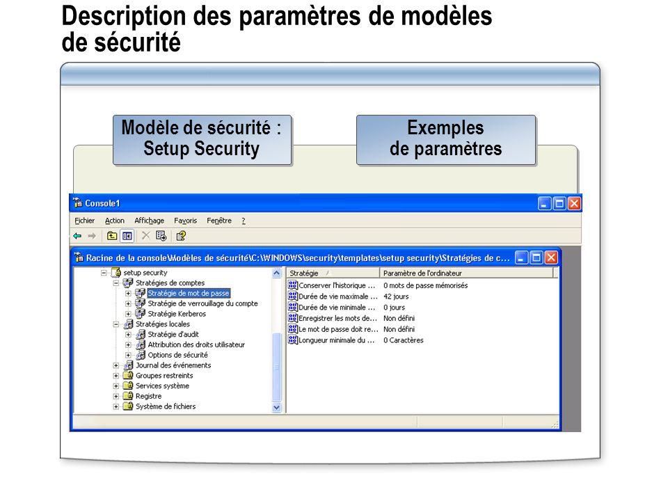 Description des paramètres de modèles de sécurité