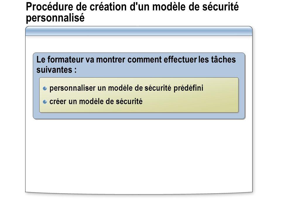Procédure de création d un modèle de sécurité personnalisé