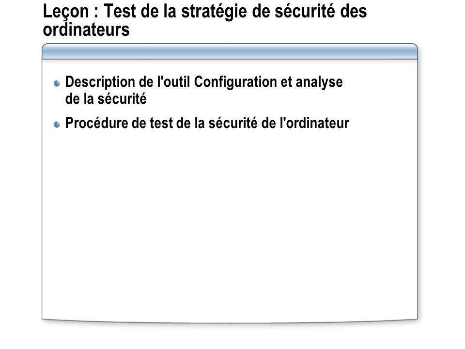 Leçon : Test de la stratégie de sécurité des ordinateurs