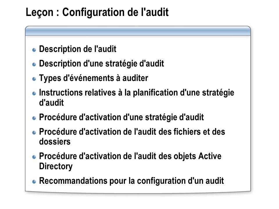 Leçon : Configuration de l audit