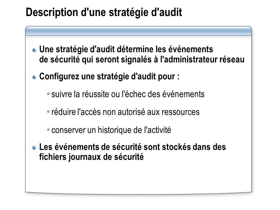 Description d une stratégie d audit