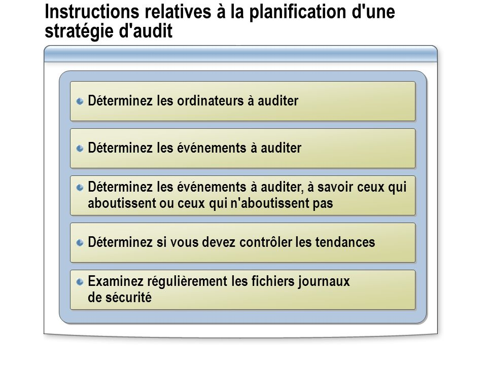 Instructions relatives à la planification d une stratégie d audit
