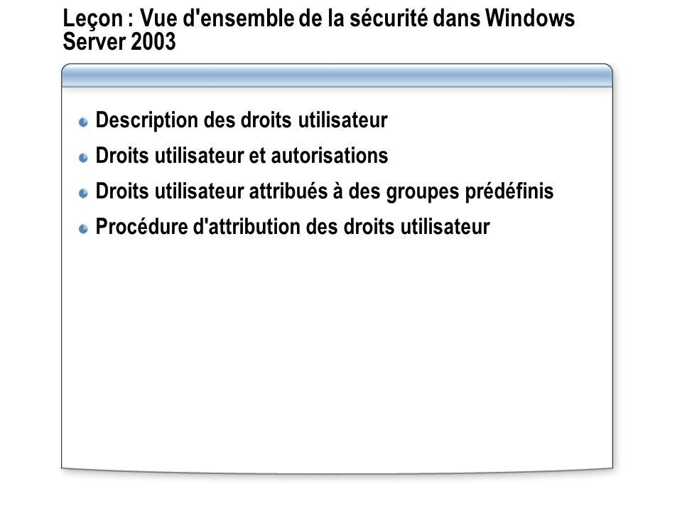 Leçon : Vue d ensemble de la sécurité dans Windows Server 2003