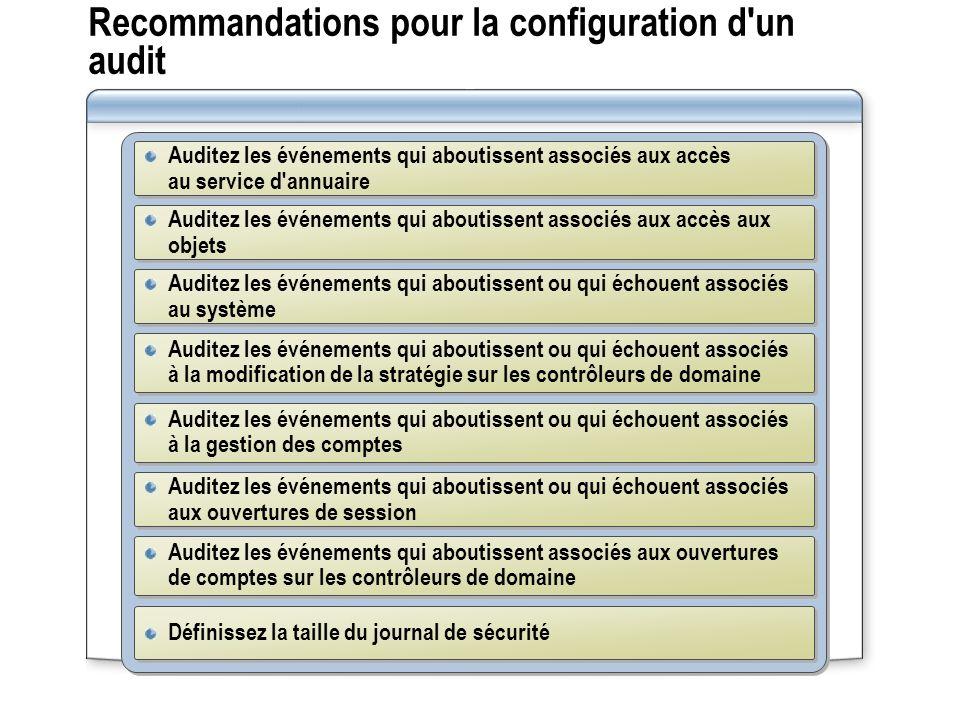 Recommandations pour la configuration d un audit