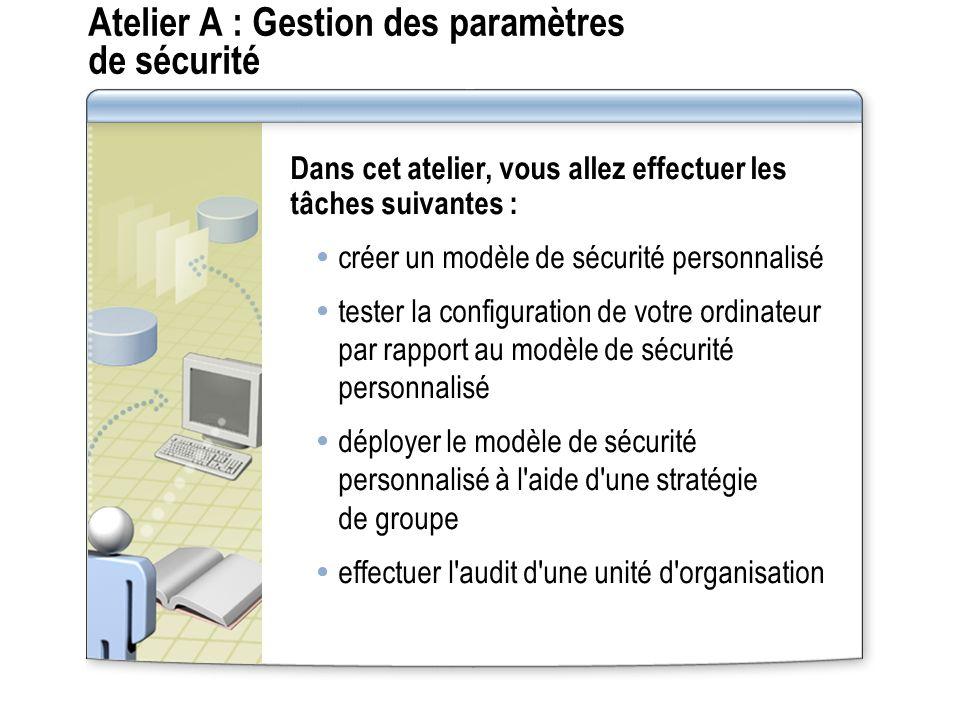 Atelier A : Gestion des paramètres de sécurité