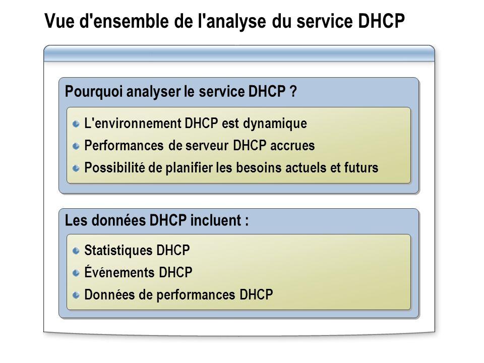 Vue d ensemble de l analyse du service DHCP