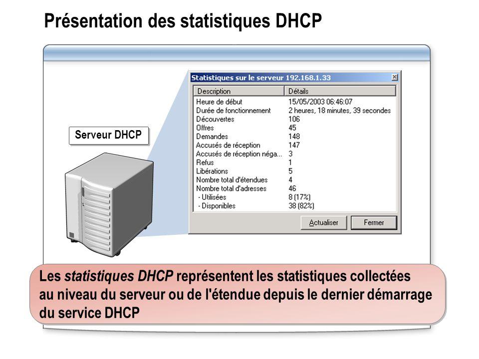 Présentation des statistiques DHCP
