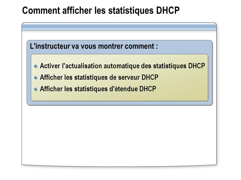Comment afficher les statistiques DHCP