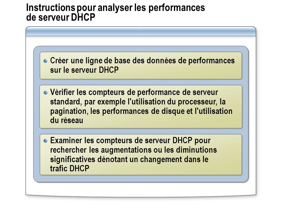 Instructions pour analyser les performances de serveur DHCP